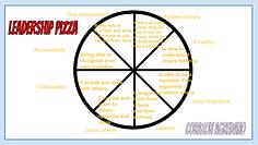 Corazon Agredano-Quirino - Leadership Pi
