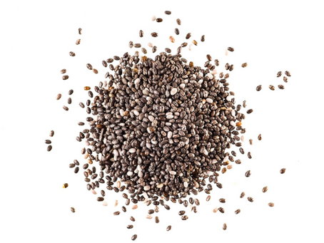 What is Seed Cycling?
