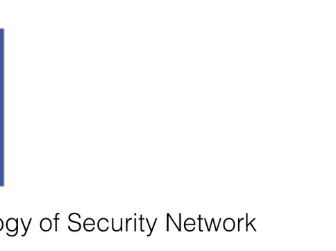 CfP: EASA Anthropology of Security Network Conference