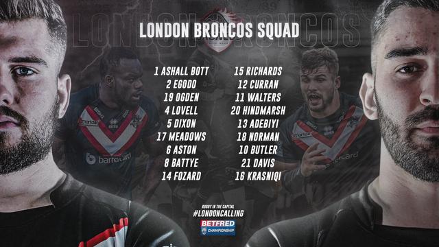 London Broncos 2020 - Squad Template.png