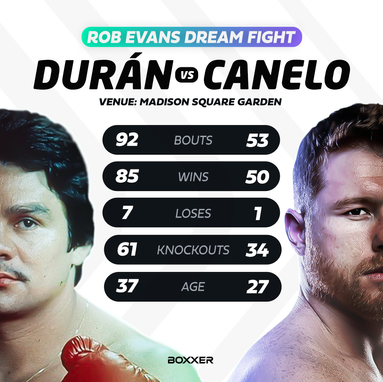 MY-DREAM-FIGHT-DURAN-VS-CANELO.png