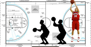 The Evolution of the College Basketball Court Size
