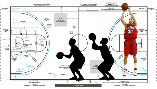 Basketball jump shooter's silhouette and Stephen Curry on college basketball court diagram on a college