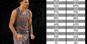 Jerome Robinson, A Marksman Shooting Up NBA Draft Boards: (Scouting Report)