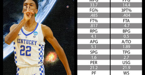 Get The Scoop On Shai Gilgeous-Alexander Before You're Too Late!