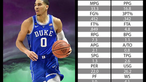 Jayson Tatum: Is He The Best Small Forward In the 2017 NBA Draft?