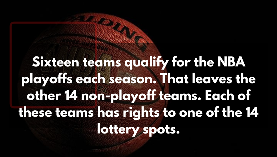 Spalding basketball with explanation of which teams has rights to an NBA Draft lottery spot