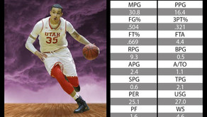 Why You Will Fall In Love With NBA Draft Prospect Kyle Kuzma