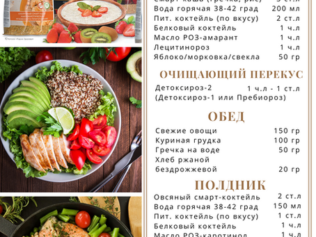 Рацион Питания для Восстановления здоровья и Коррекции Веса (меню на день)