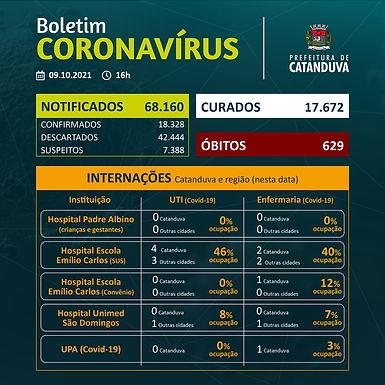 Boletim descarta morte por Covid-19 nas últimas 24h em Catanduva