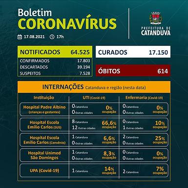 Saúde de Catanduva divulga Boletim Covid com mais uma morte