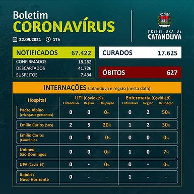 Sobe para 627 o número de mortos por Covid-19 em Catanduva