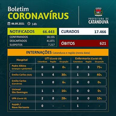 Boletim Covid é divulgado sem notificação de morte nas últimas 48 horas