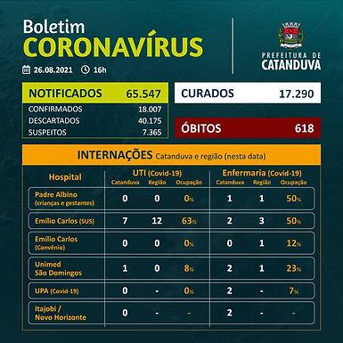 Secretaria de Saúde de Catanduva confirma mais uma morte por Covid-19