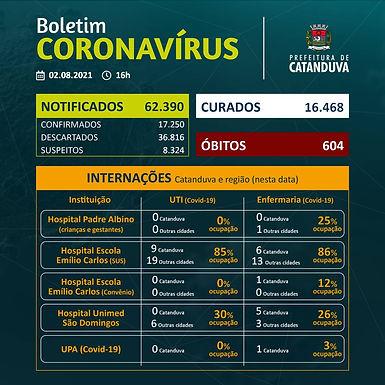 Saúde de Catanduva divulga mais três óbitos pelo novo coronavírus