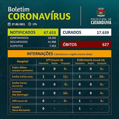 Catanduva fica sem registrar morte por Covid pelo quinto dia consecutivo