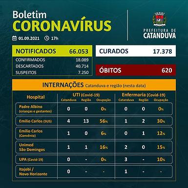 Catanduva confirma mais uma morte pelo novo coronavírus