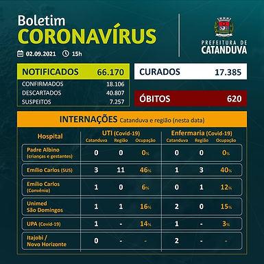 Catanduva fica sem registro de morte por Covid-19 nas últimas 24 horas