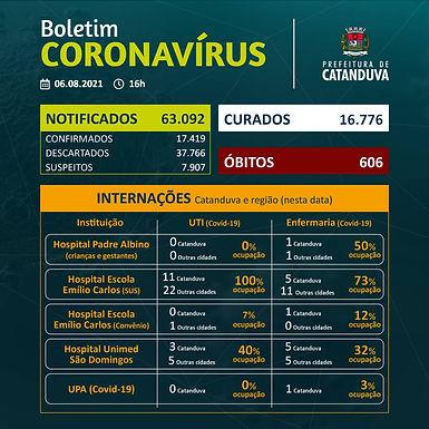 Saúde de Catanduva divulga Boletim Covid sem morte pelo terceiro dia