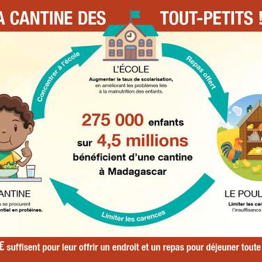 la-cantine-des-touts-petits-a3-small.jpg