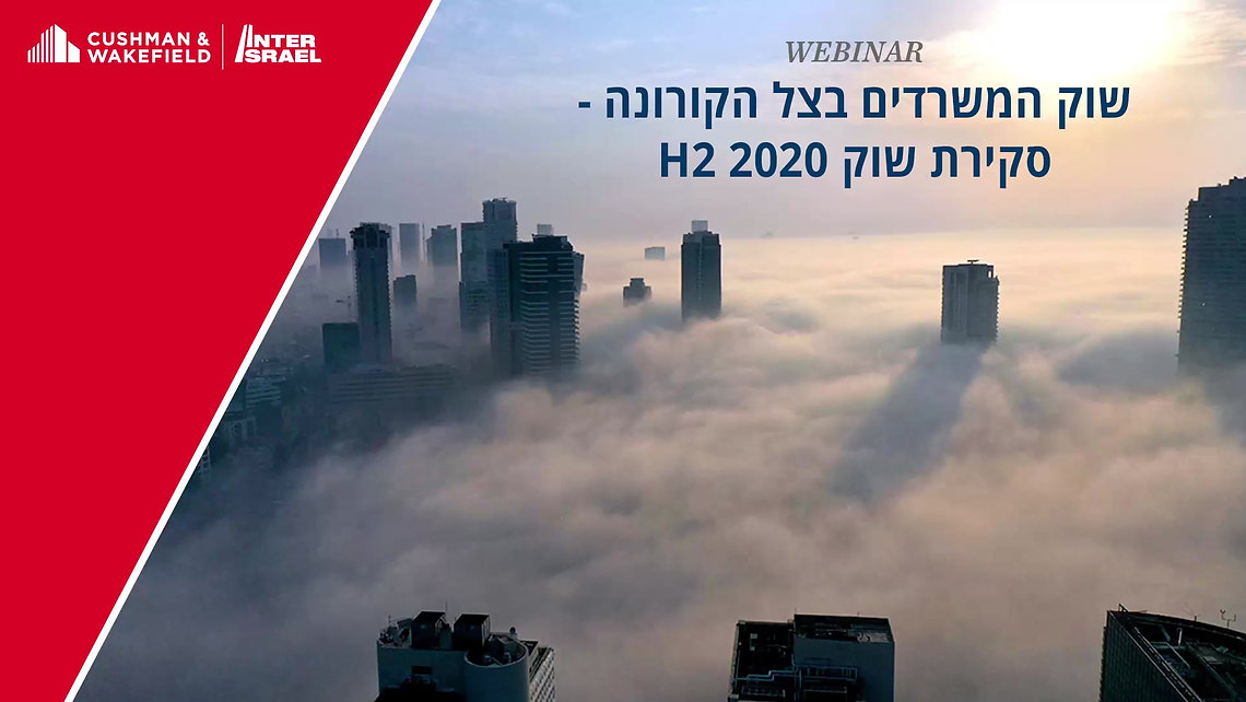 Israel's Market Review 02.2021