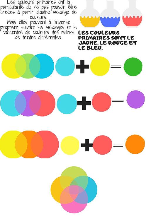 le cahier des couleurs