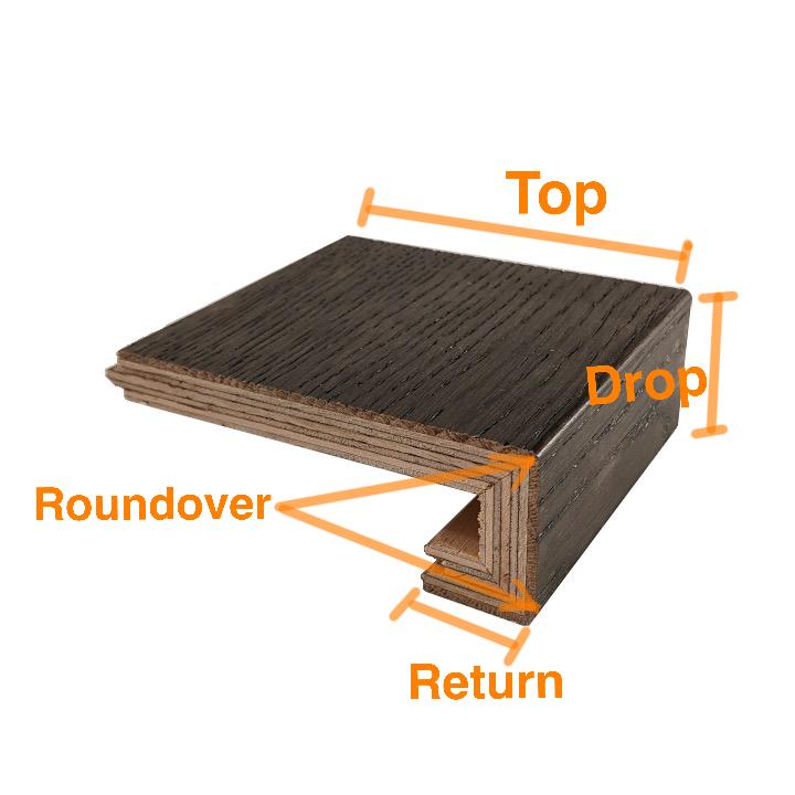 Engineered hardwood stair nosing diagram showing top, drop, roundover and return