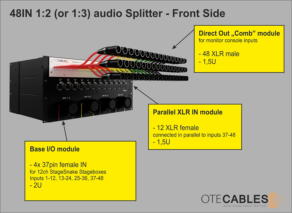 Modular audio signal splitter for studio and live rouring applications