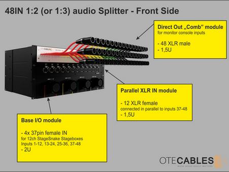 New line of modular audio signal splitters II