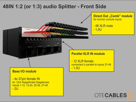 New line of modular audio signal splitters II