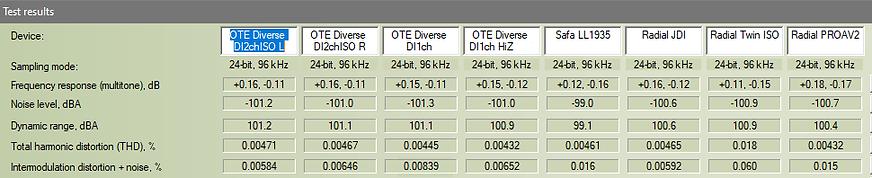 ote-vs-radial-ed.png