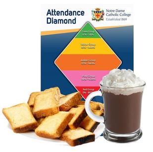 100% Attendance Challenge