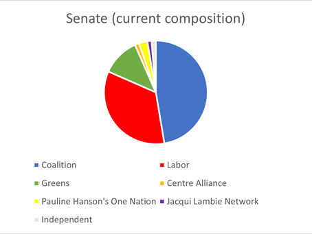 Crossbenchers rule – so include them in your government relations strategy