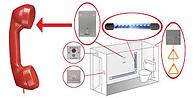 toilet emergency alarm system