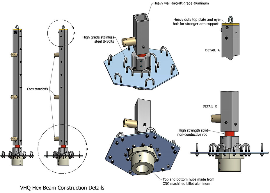 VHQ Hex Beam Contruction Details.jpg