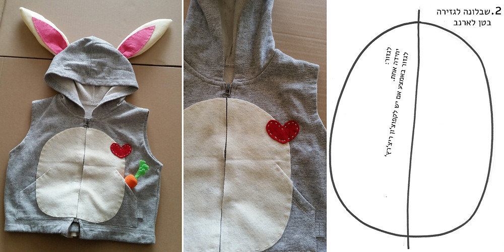 שלב שני חיבור הבטן לתחפושת הארנבת