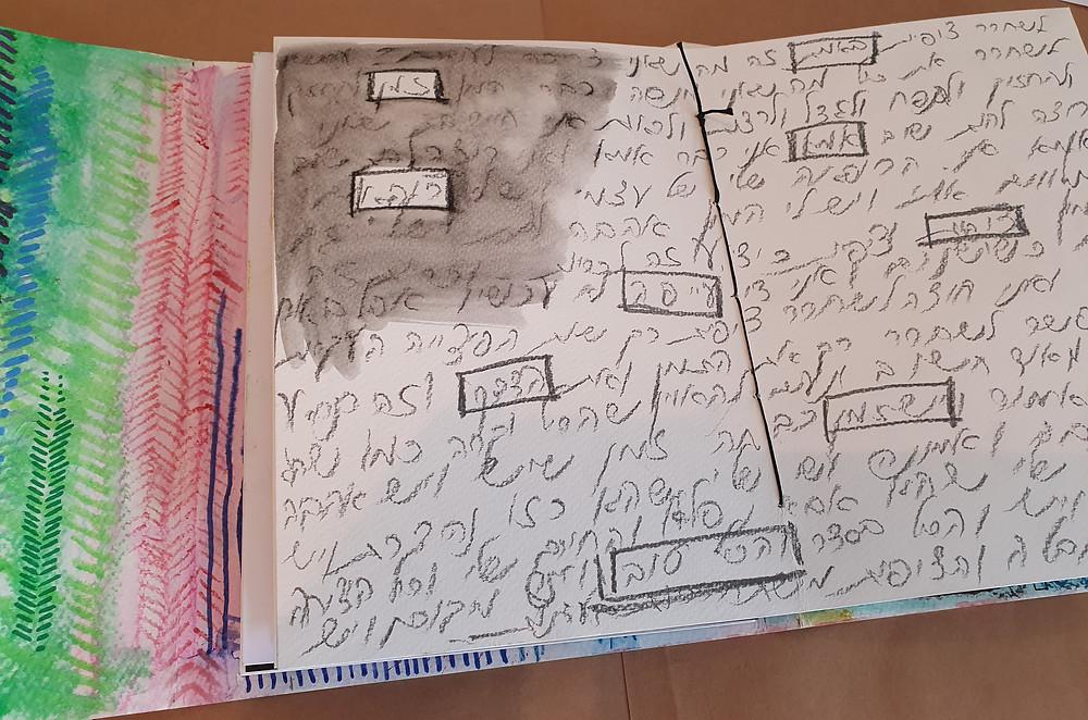 מפה הכל התחיל, כתיבה אינטואיטיבית על הדף וגילוי של מילים.