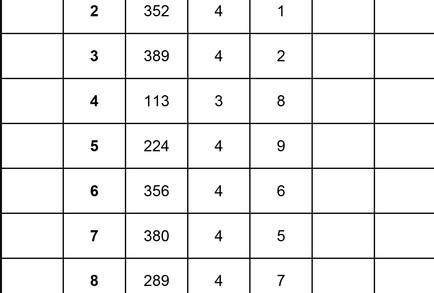 The Valley Course 9 Hole Scorecard