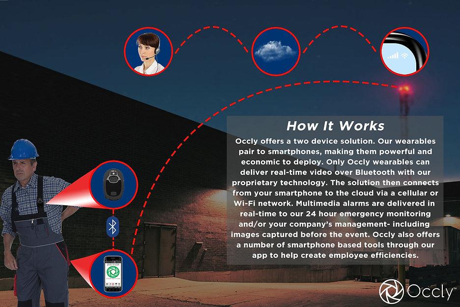 how occly works infographic v8.jpg