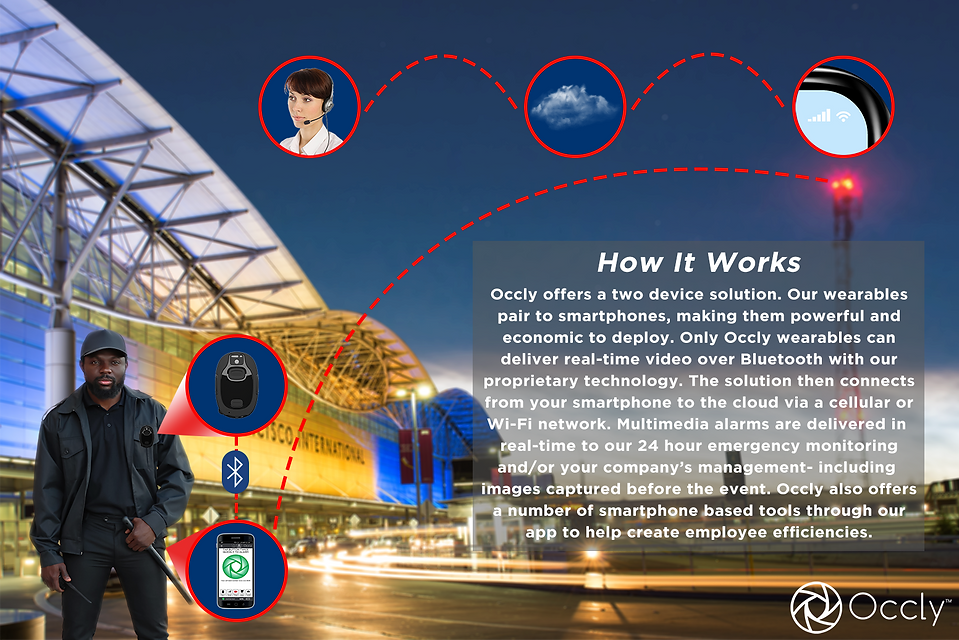 how occly works infographic web optimize