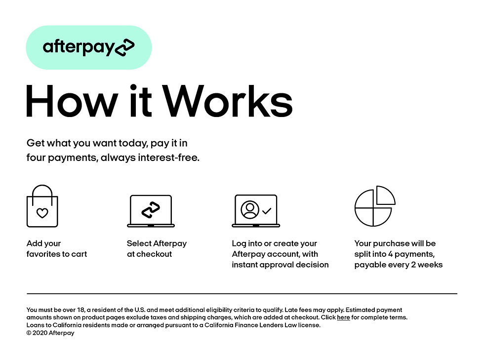 Afterpay_US_HowitWorks_Desktop_White@2x.