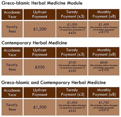 Herbal Fees Info.JPG