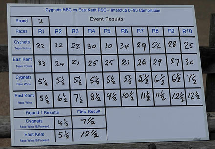 Interclub 2019 - Final Scoreboard.jpg