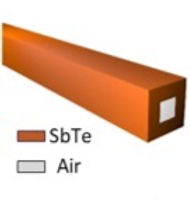 39. Ultraviolet hollow-core waveguides with sub-unitary index chalcogenide cladding