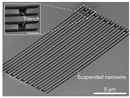 30. Optical bistability in shape-memory nanowire metamaterial array.