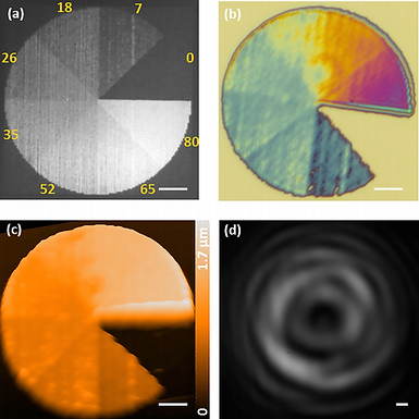 25. Reconfigurable phase-change photomask for grayscale photolithography