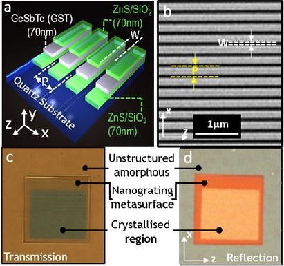 28. Phase change driven dielectric-plasmonic transitions in chalcogenide metasurfaces