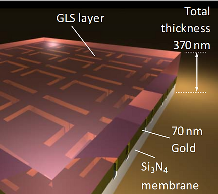 1. Metamaterial electro-optic switch of nanoscale thickness