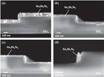 12. Contact resistance measurement of Ge2Sb2Te5 phase change material to TiN electrode by spacer etched nanowire