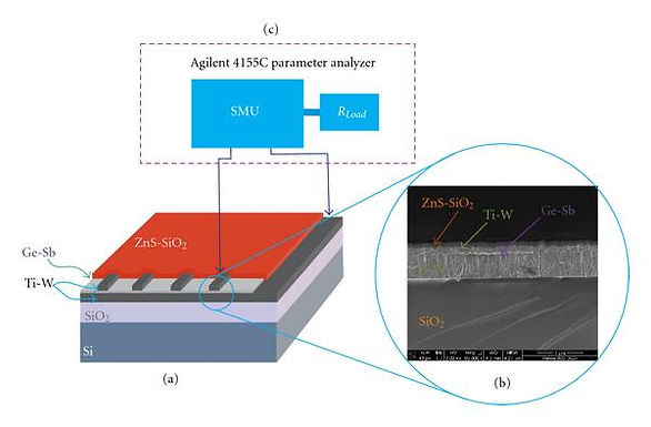 2. Electrical phase change of CVD Ge-Sb-Te thin film device
